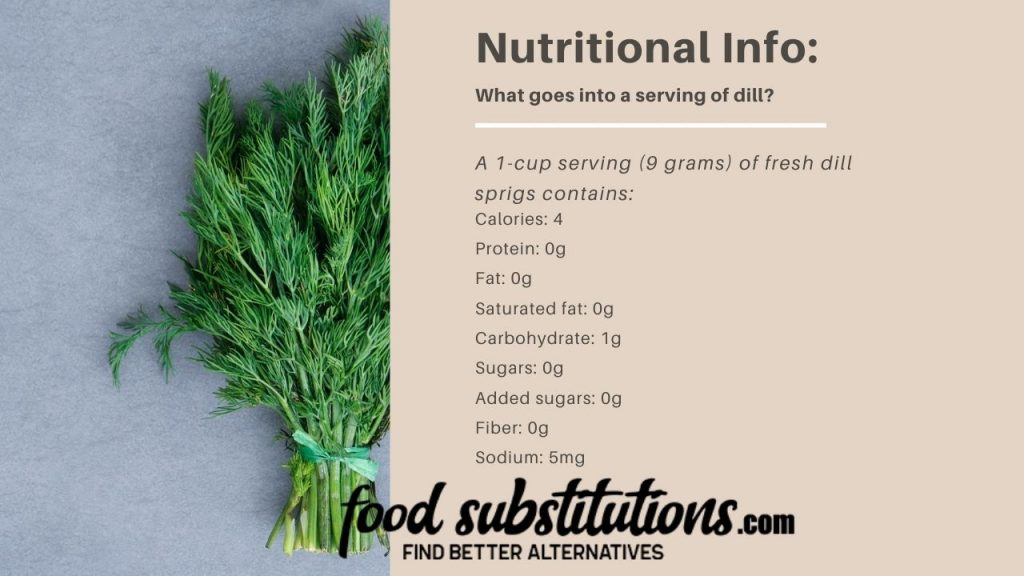 dill Nutritional Info